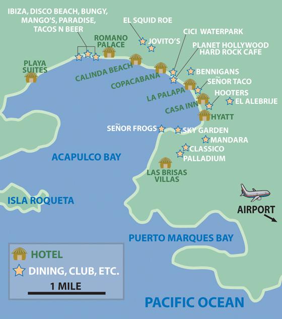 Acapulco Mexico Spring Break 2019 Destinations
